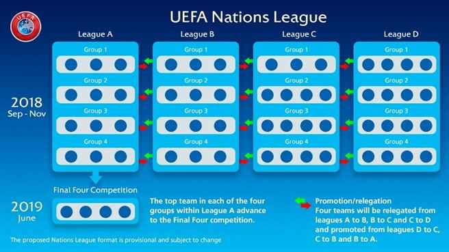 Italia: tutti i convocati per la Nations League